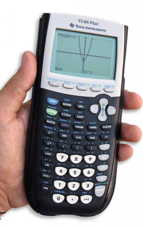 Getting over TI-84 Calculator?