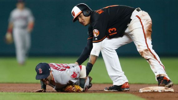 Red Sox-Orioles Feud