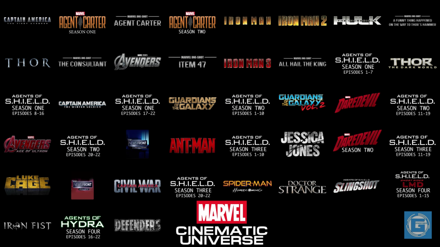 Watching all the Marvel Movies in Chronological Order