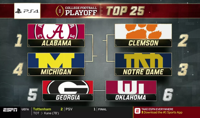 SEC+Bias+in+the+College+Football+Playoff