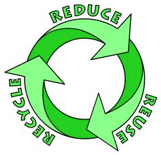 How Does LHS Recycle?