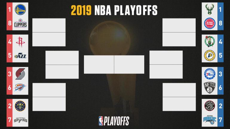 NBA 2019 Playoffs