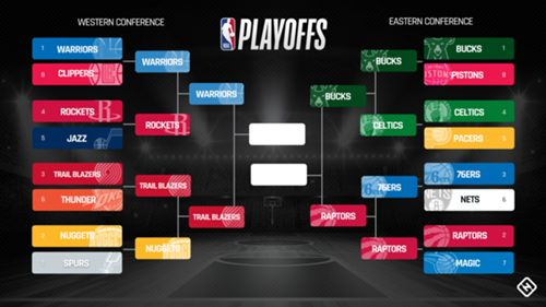 NBA Playoffs Update