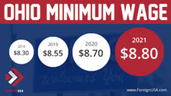 The New Minimum Wage