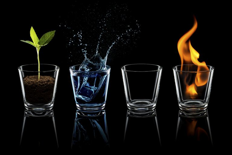 The+Four+Elements
